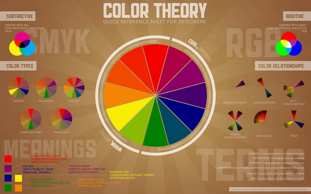 Color Selection and Human Psychological Connections & Color Selection and Human Psychological Connections | Twiisted ...